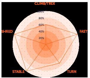 neoteric camber medium light area of use