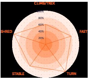 super-rocker-medium-light-area-of-use