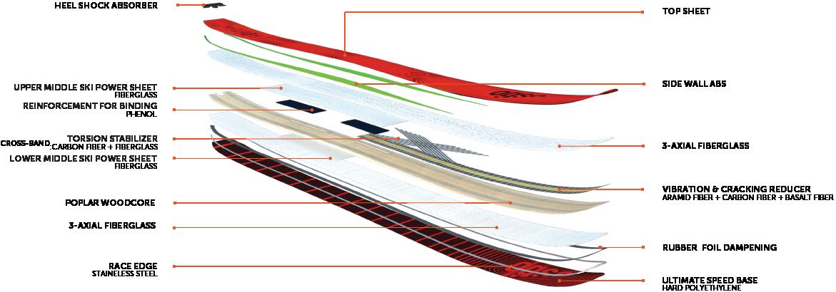 gervasutti-3d-compo
